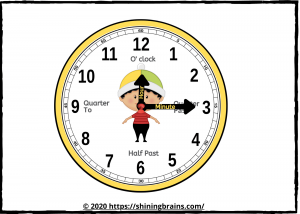 printable clock face for teaching time   printable learning clock
